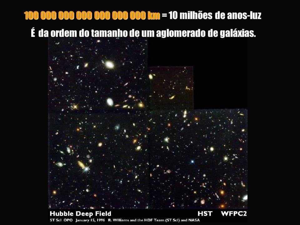 100 000 000 000 000 000 000 km = 10 milhões de anos-luz