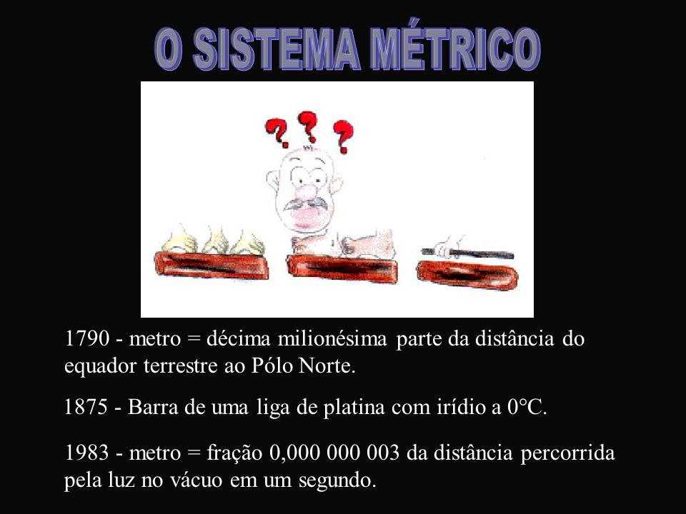 O SISTEMA MÉTRICO 1790 - metro = décima milionésima parte da distância do equador terrestre ao Pólo Norte.