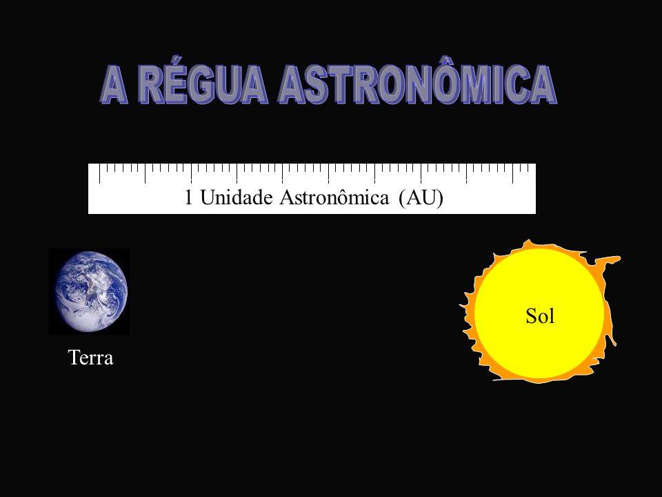 A RÉGUA ASTRONÔMICA 1 Unidade Astronômica (AU) Sol Terra