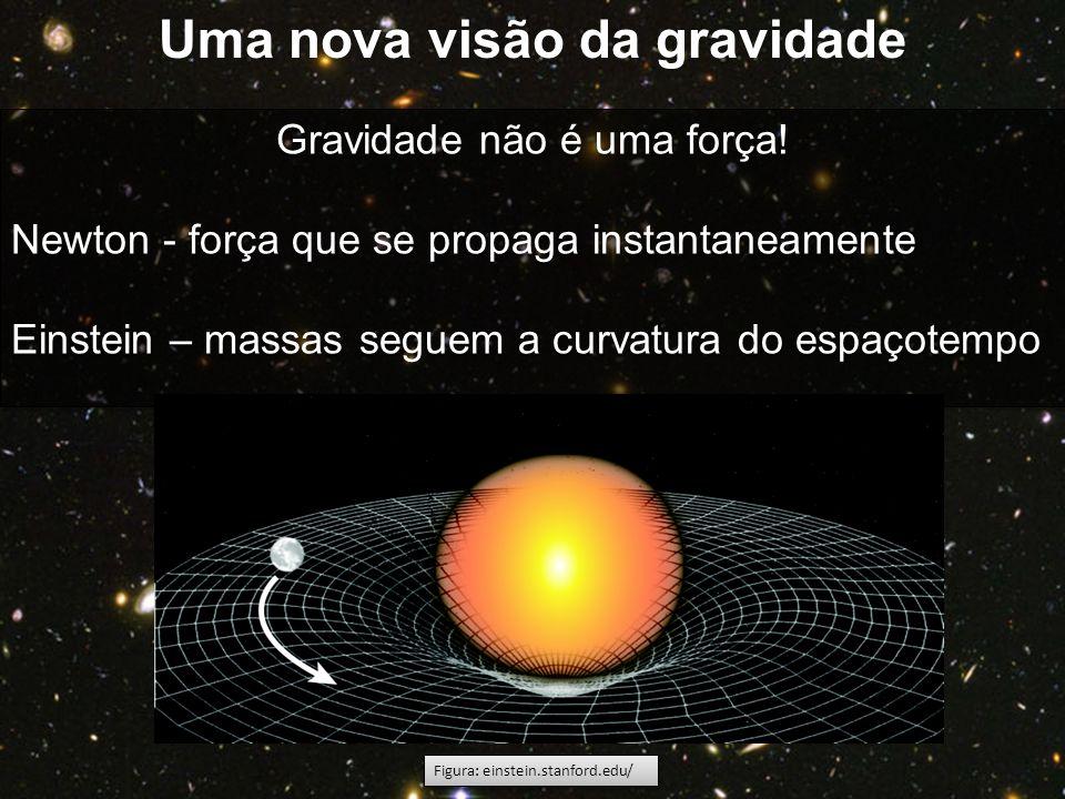 Uma nova visão da gravidade
