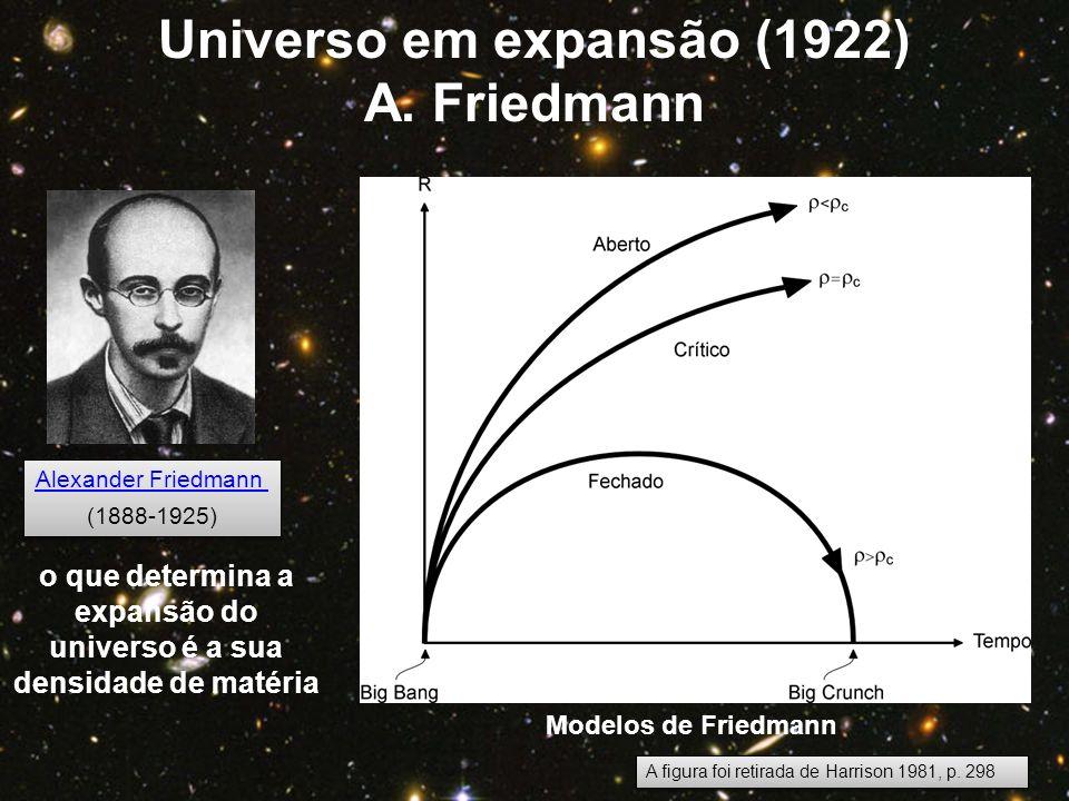 Universo em expansão (1922) A. Friedmann