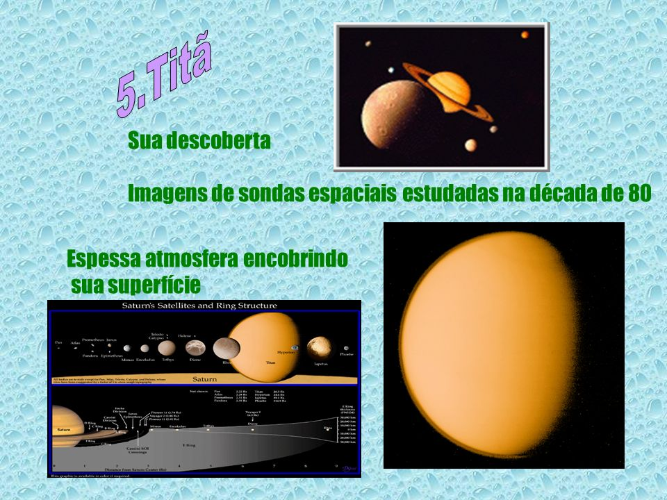5.TitãSua descoberta. Imagens de sondas espaciais estudadas na década de 80. Espessa atmosfera encobrindo.