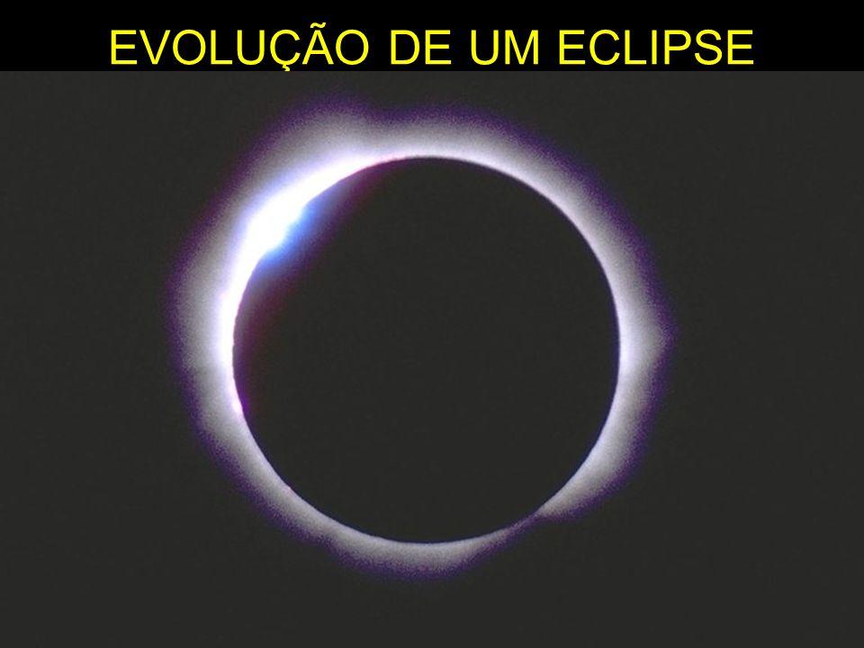 EVOLUÇÃO DE UM ECLIPSE