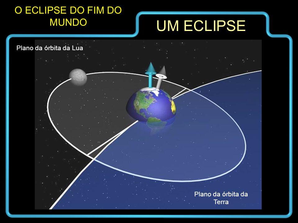 UM ECLIPSE O ECLIPSE DO FIM DO MUNDO Plano da órbita da Lua