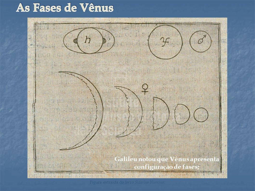 Galileu notou que Vênus apresenta configuração de fases;