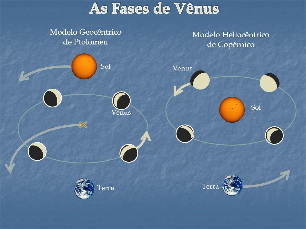 As Fases de Vênus Modelo Geocêntrico de Ptolomeu