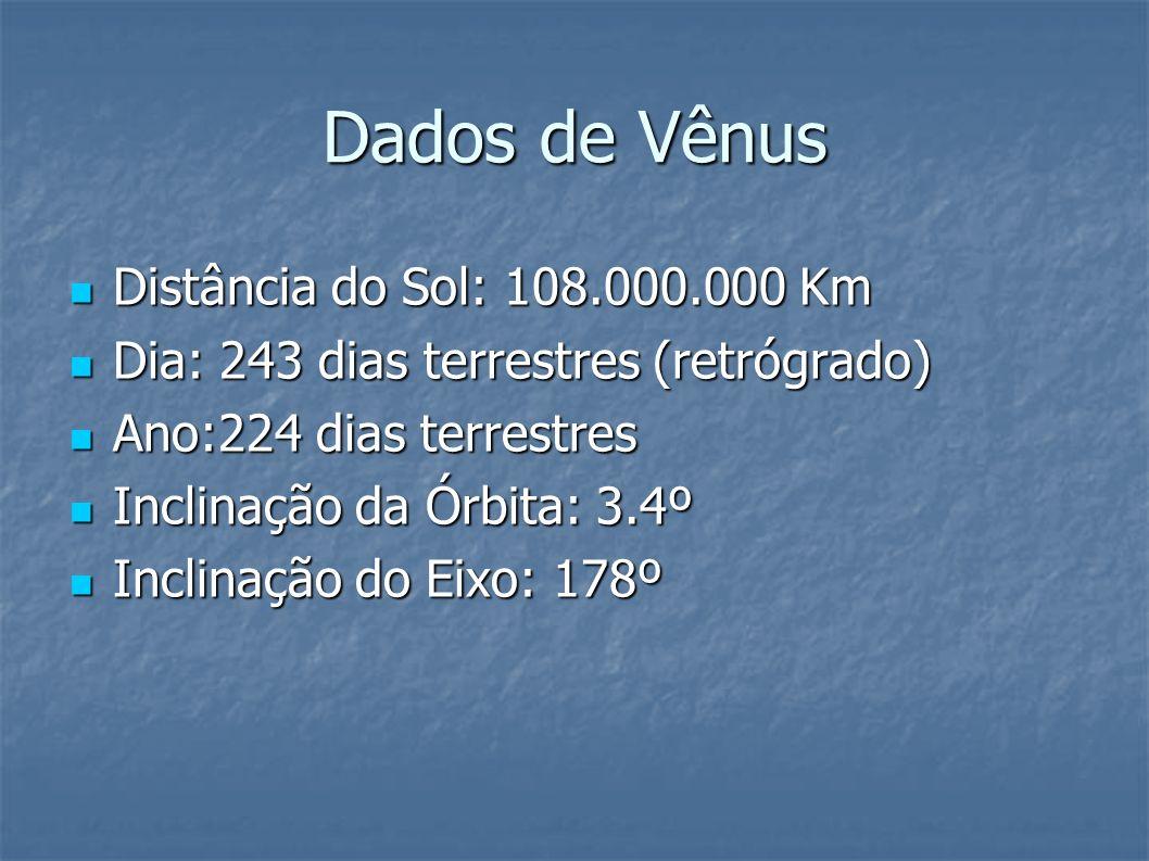 Dados de Vênus Distância do Sol: 108.000.000 Km
