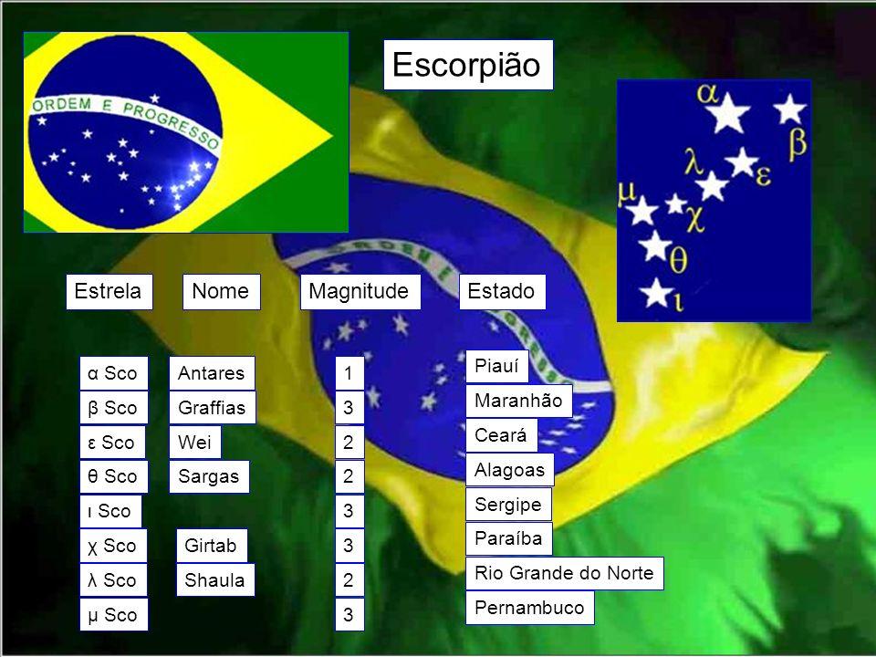 Escorpião Estrela Nome Magnitude Estado Piauí α Sco Antares 1 Maranhão
