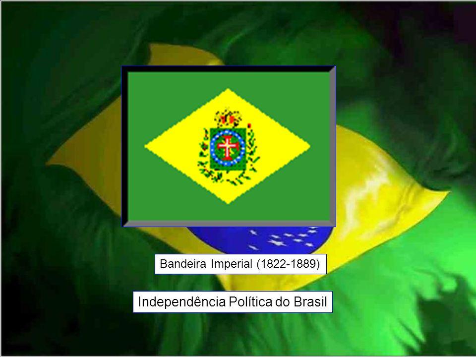 Independência Política do Brasil