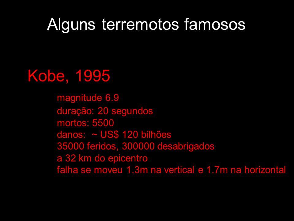 Alguns terremotos famosos