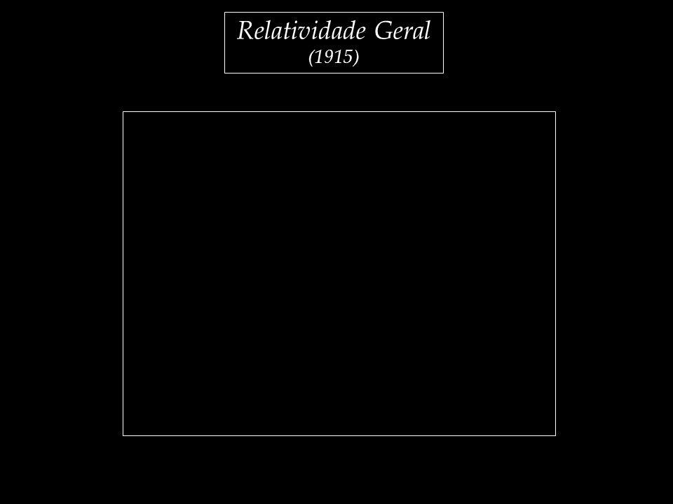 Relatividade Geral (1915)