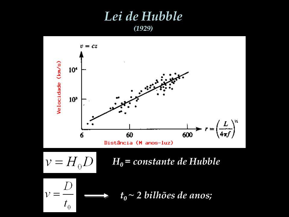 Lei de Hubble (1929) H0 = constante de Hubble t0 ~ 2 bilhões de anos;