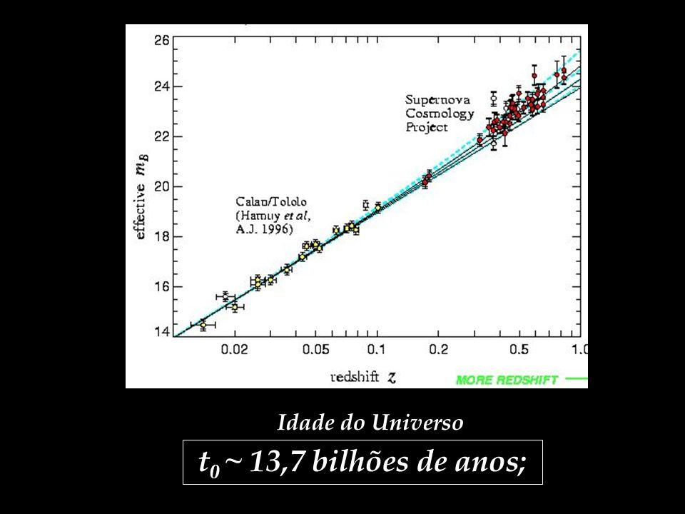 Idade do Universo t0 ~ 13,7 bilhões de anos;