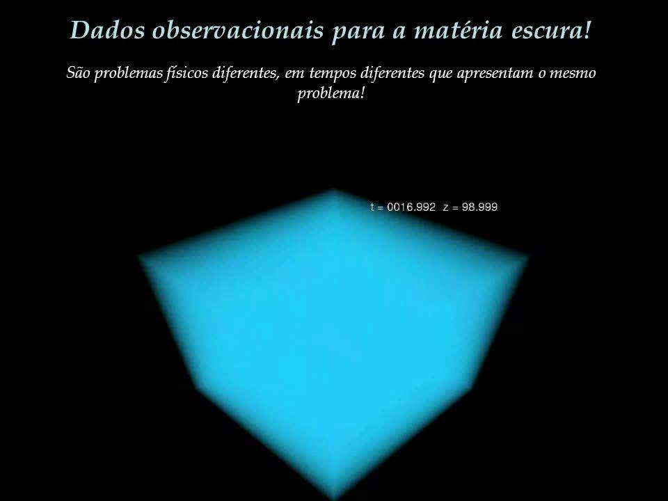 Dados observacionais para a matéria escura!