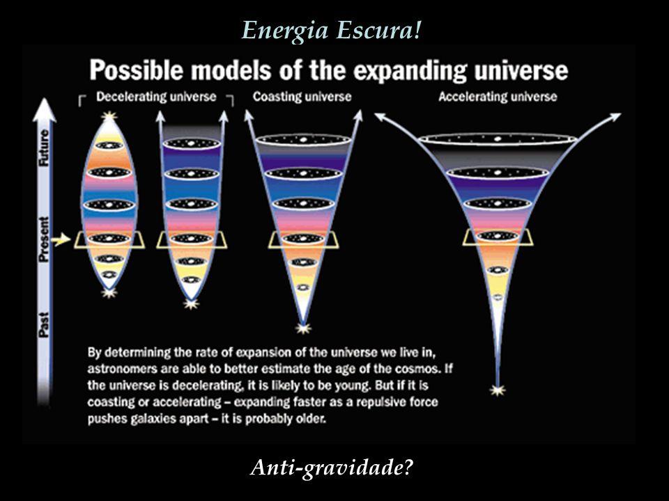 Energia Escura! Anti-gravidade