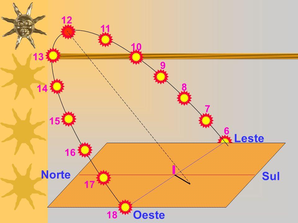 12 11 10 13 9 14 8 7 15 6 Leste 16 Norte Sul 17 18 Oeste