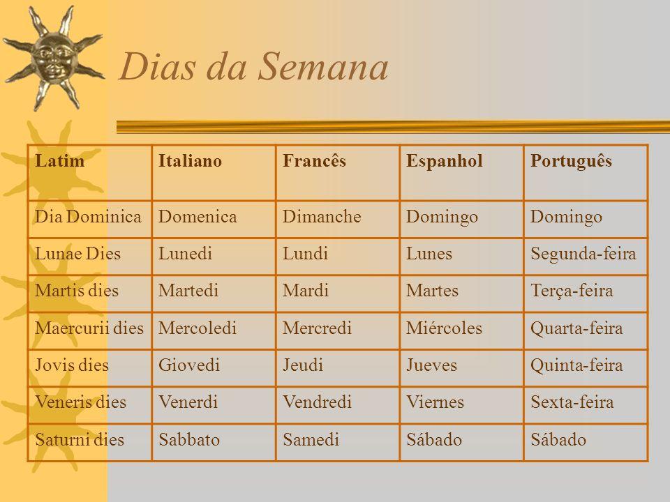 Dias da Semana Latim Italiano Francês Espanhol Português Dia Dominica