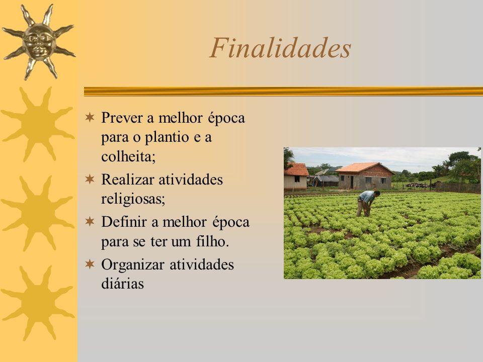 Finalidades Prever a melhor época para o plantio e a colheita;