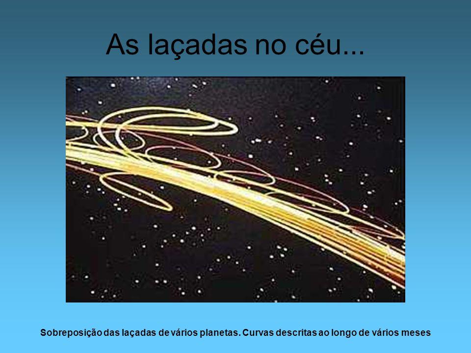 As laçadas no céu... O movimento retrógrado descreve laços como estes (nem sempre fechados!)