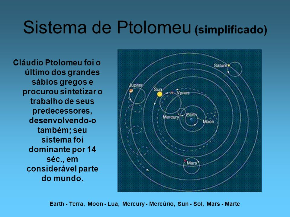 Sistema de Ptolomeu (simplificado)