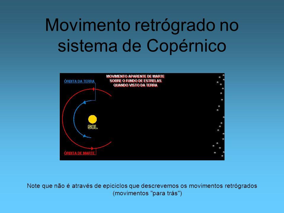 Movimento retrógrado no sistema de Copérnico
