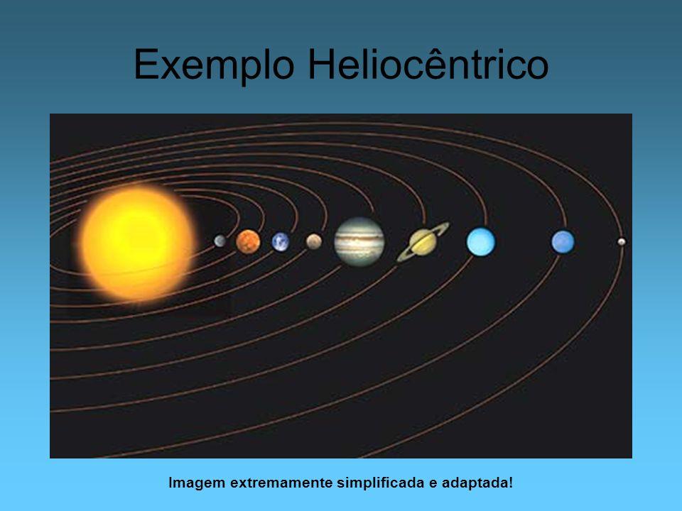 Exemplo Heliocêntrico