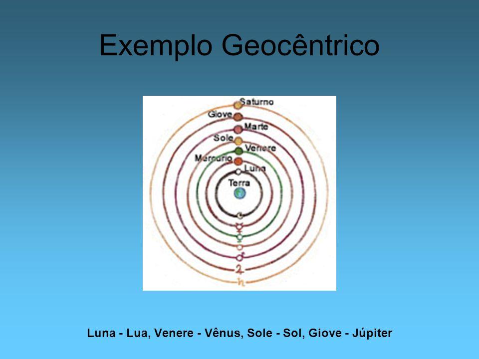 Luna - Lua, Venere - Vênus, Sole - Sol, Giove - Júpiter