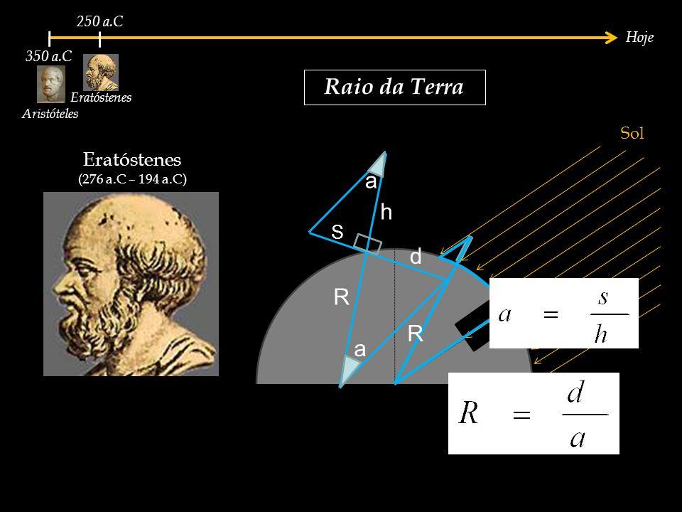 Raio da Terra a h d R R a Eratóstenes S Sol 250 a.C Hoje 350 a.C