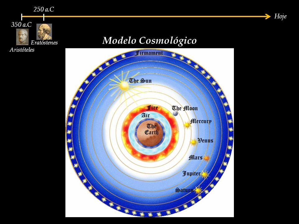 250 a.C Hoje 350 a.C Modelo Cosmológico Eratóstenes Aristóteles