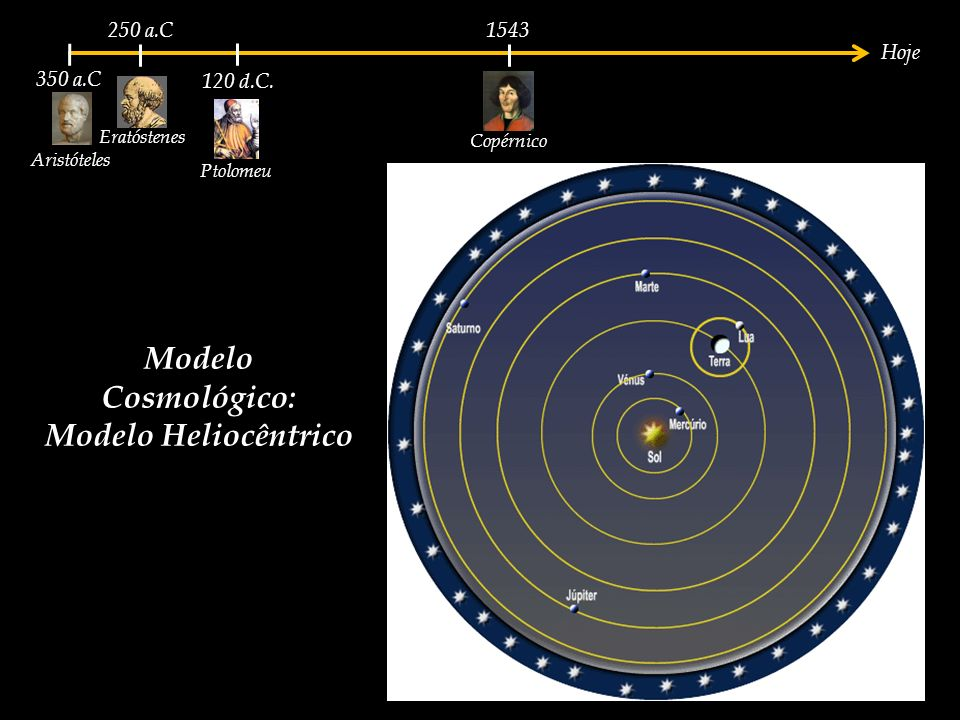 Modelo Cosmológico: Modelo Heliocêntrico
