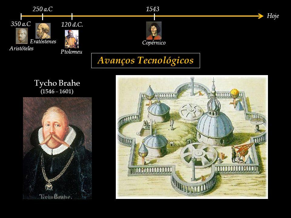 Avanços Tecnológicos Tycho Brahe 250 a.C 1543 Hoje 350 a.C 120 d.C.