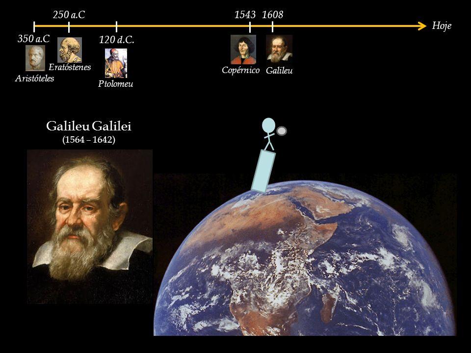 Galileu Galilei 250 a.C 1543 1608 Hoje 350 a.C 120 d.C. Eratóstenes