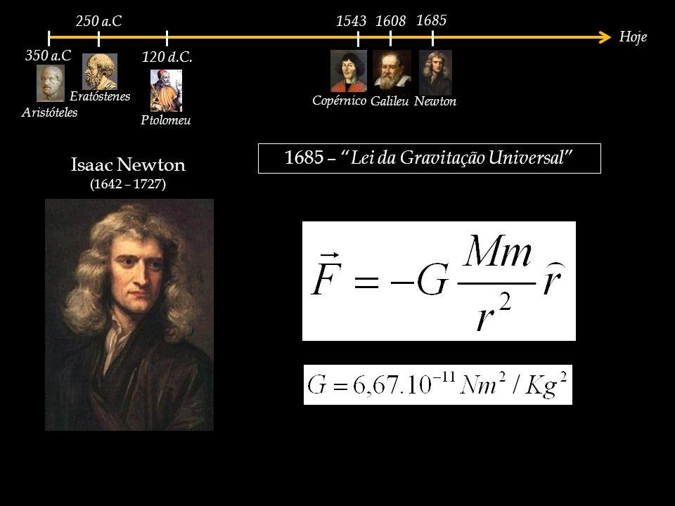 1685 – Lei da Gravitação Universal