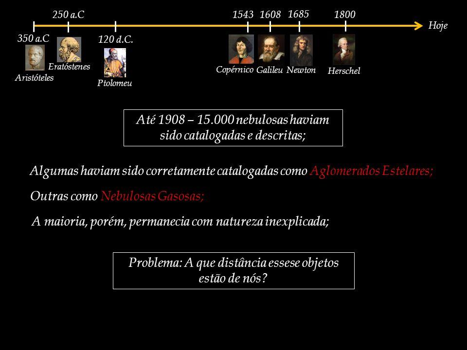 Até 1908 – 15.000 nebulosas haviam sido catalogadas e descritas;