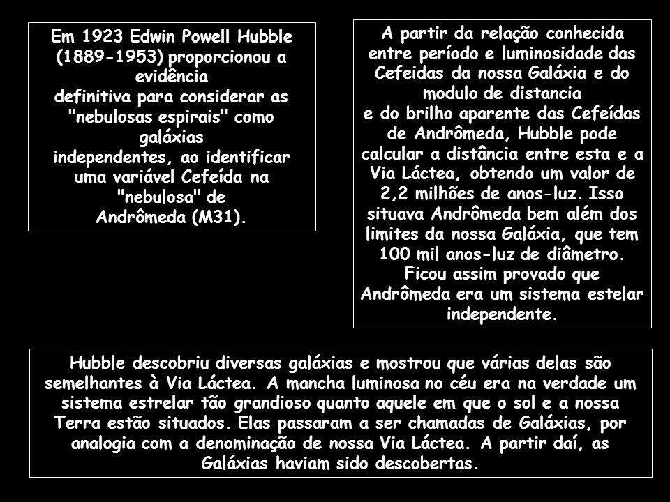 Em 1923 Edwin Powell Hubble (1889-1953) proporcionou a evidência