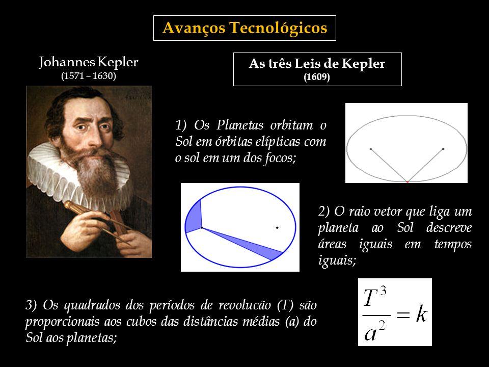 Avanços Tecnológicos Johannes Kepler As três Leis de Kepler