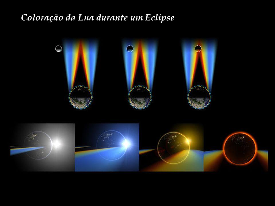Coloração da Lua durante um Eclipse