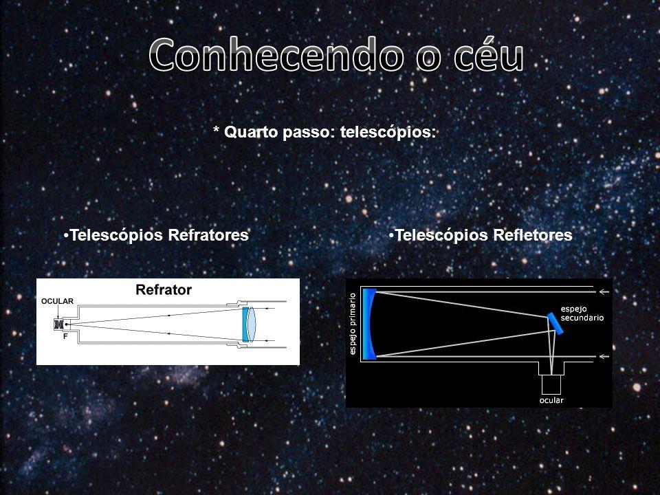 Conhecendo o céu * Quarto passo: telescópios: Telescópios Refratores