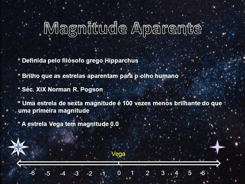Magnitude Aparente * Definida pelo filósofo grego Hipparchus