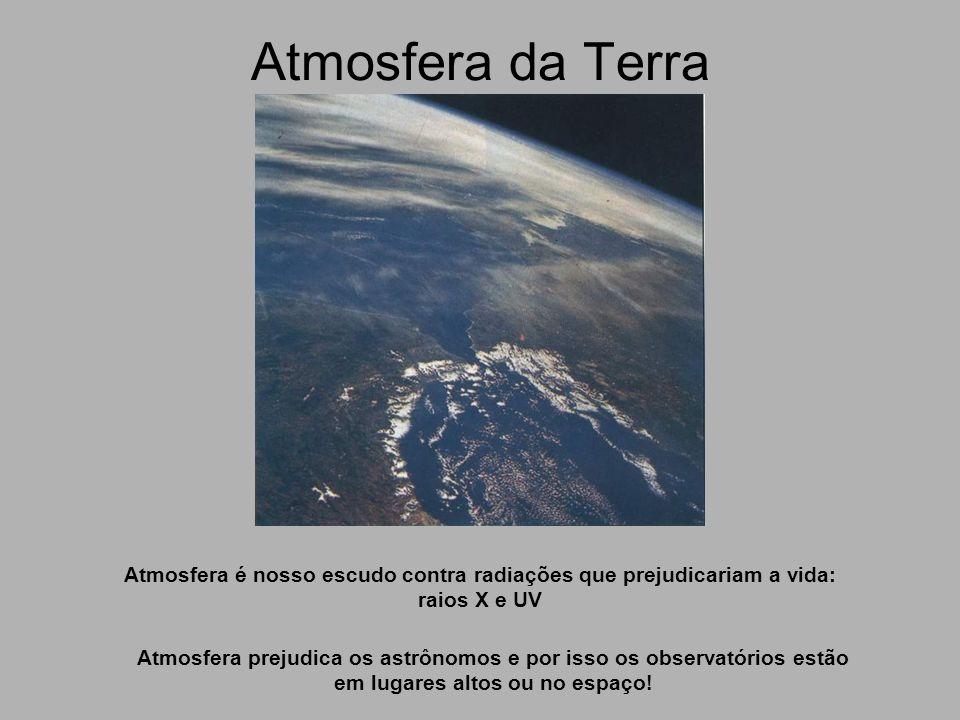 Atmosfera da Terra Atmosfera é nosso escudo contra radiações que prejudicariam a vida: raios X e UV.