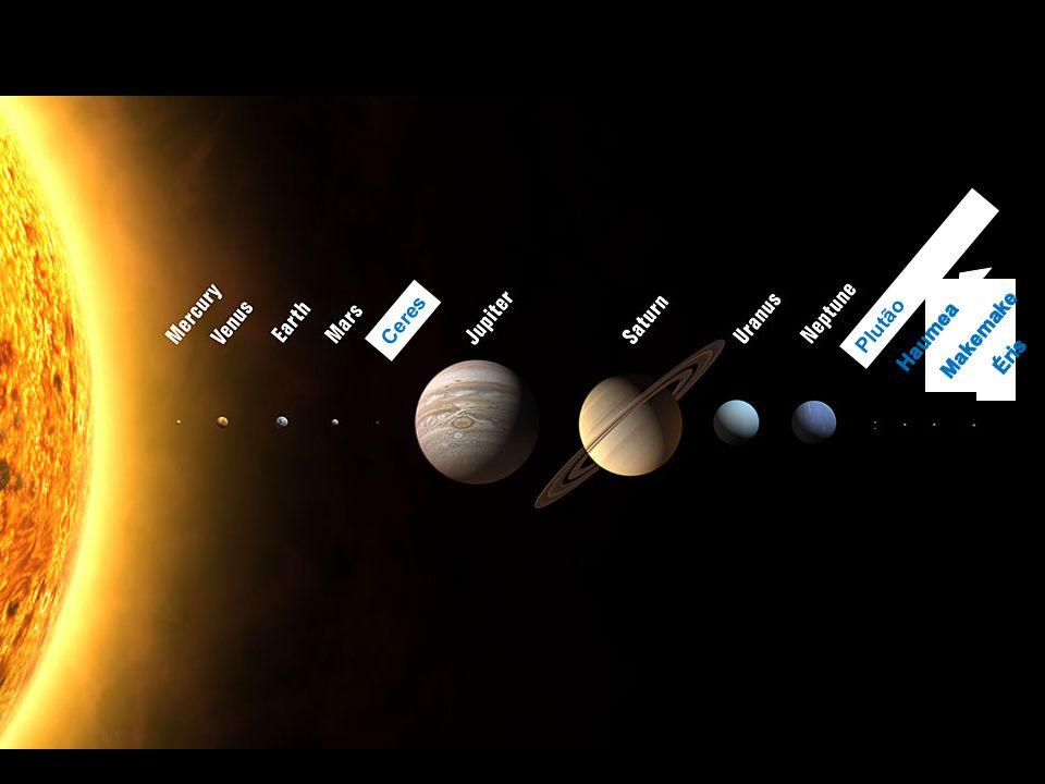 Ceres Haumea Makemake Éris