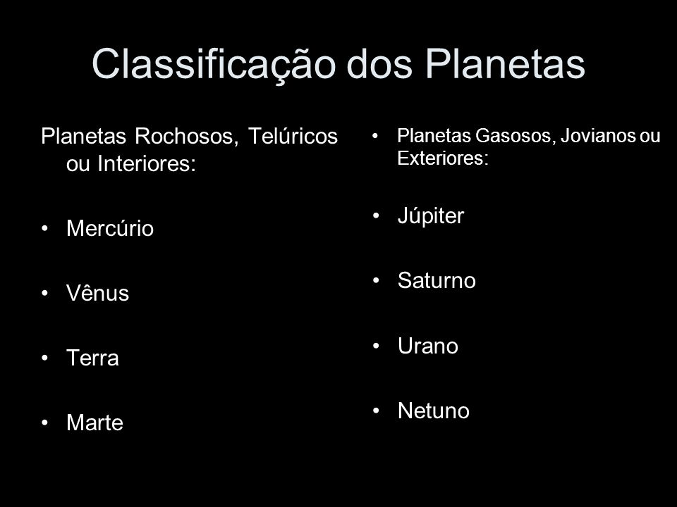 Classificação dos Planetas