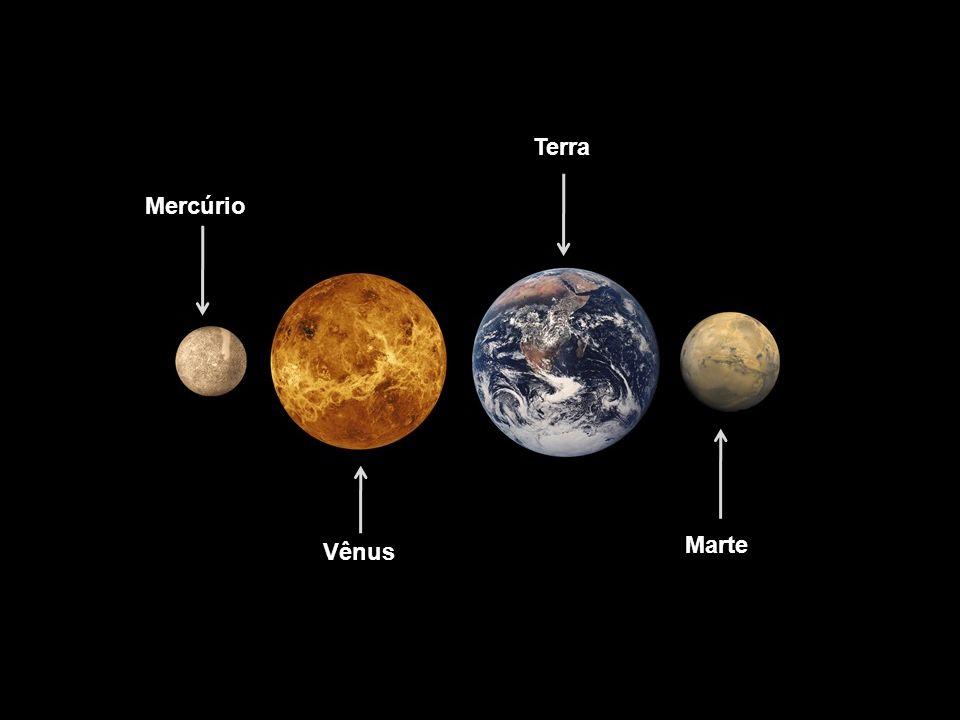 Terra Mercúrio Marte Vênus