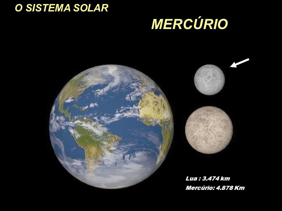 Tamanho comparado à Terra e à Lua