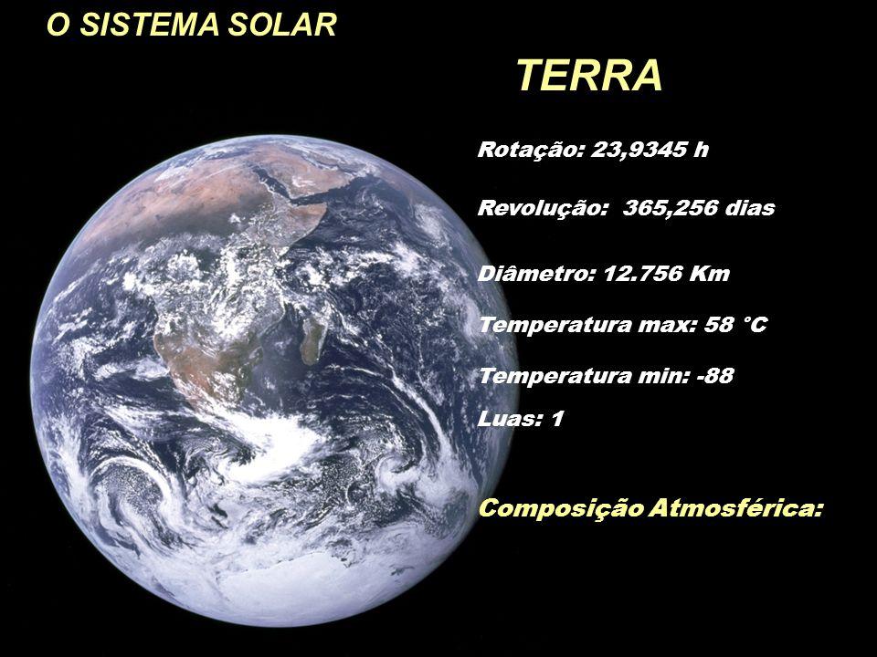 TERRA O SISTEMA SOLAR Composição Atmosférica: Rotação: 23,9345 h