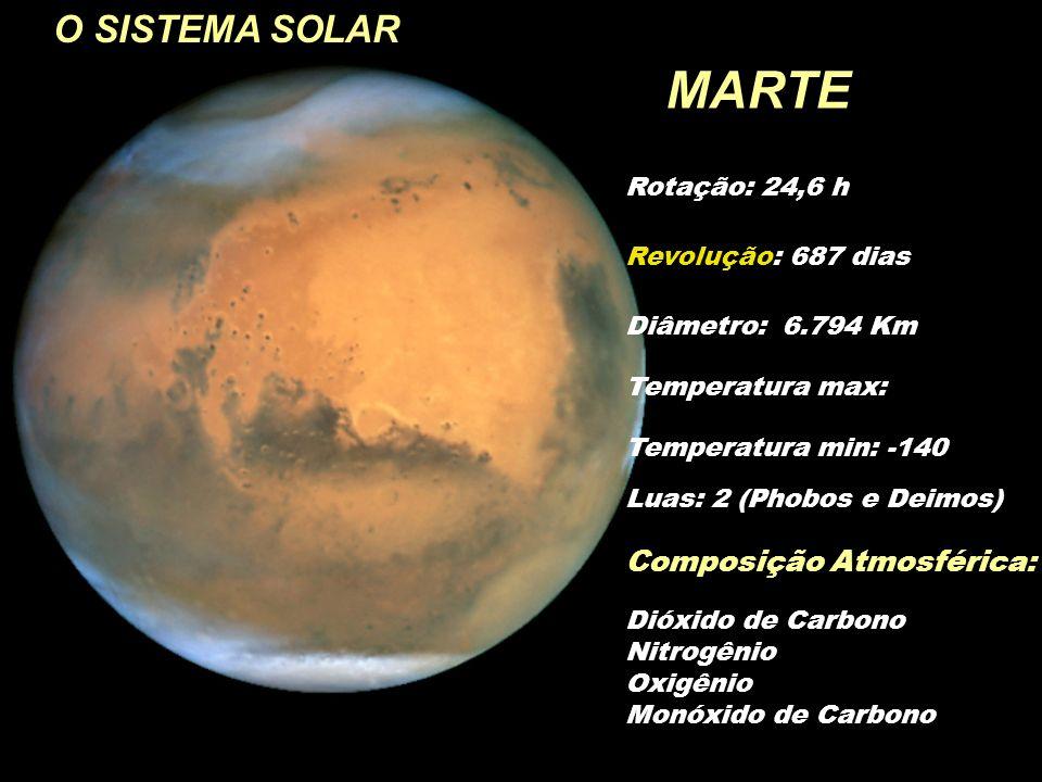 MARTE O SISTEMA SOLAR Composição Atmosférica: Rotação: 24,6 h
