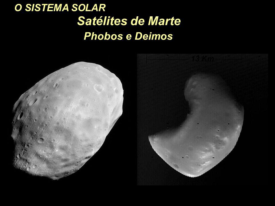 Satélites de Marte Phobos e Deimos Phobos Deimos O SISTEMA SOLAR 26 Km