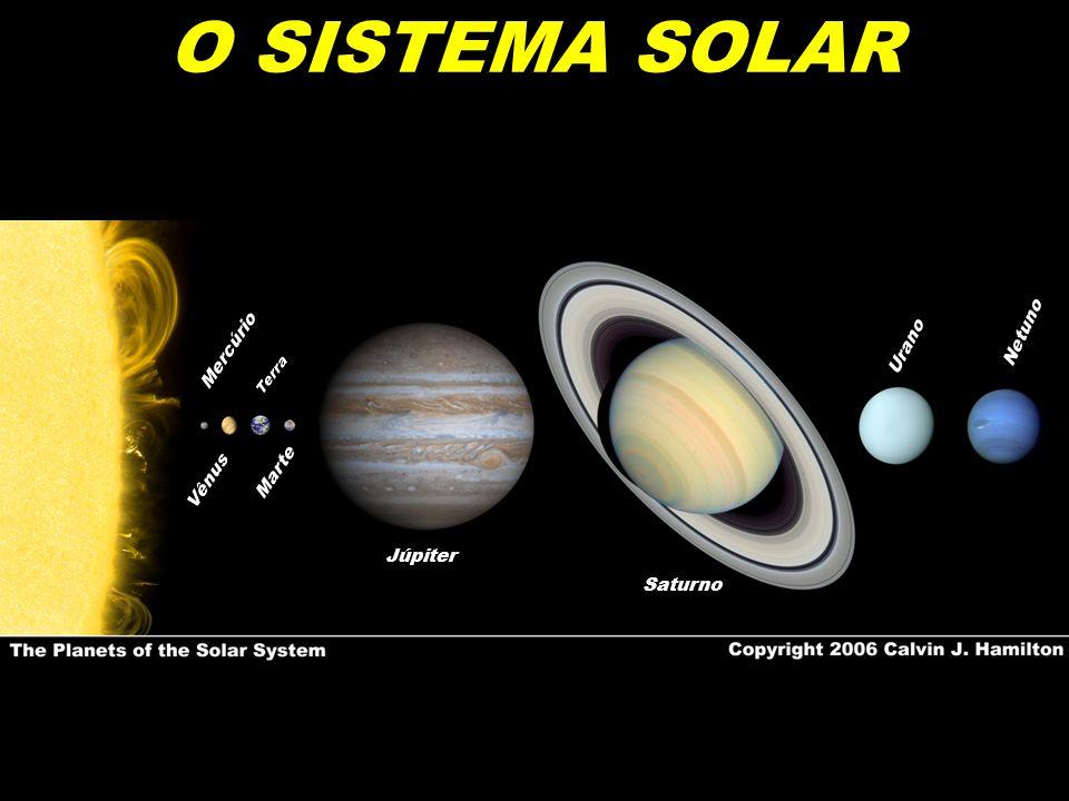 O SISTEMA SOLAR Netuno Mercúrio Urano Marte Vênus Júpiter Saturno