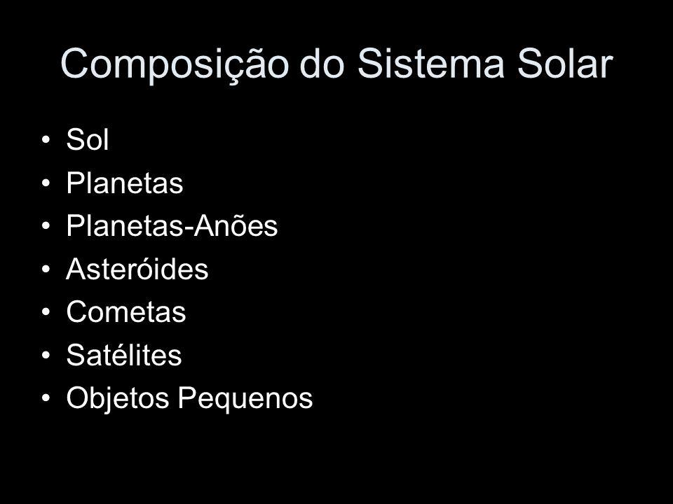 Composição do Sistema Solar