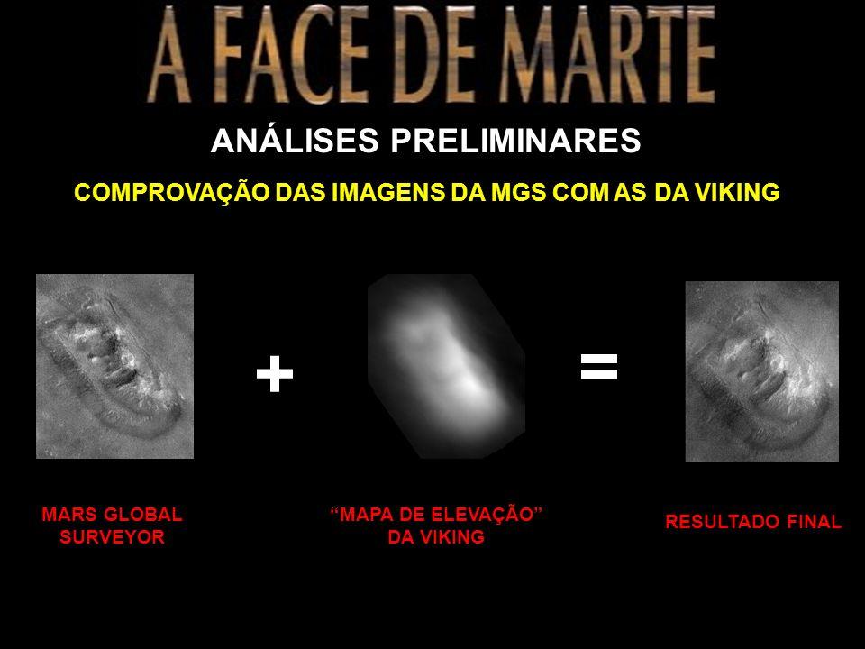 MAPA DE ELEVAÇÃO DA VIKING